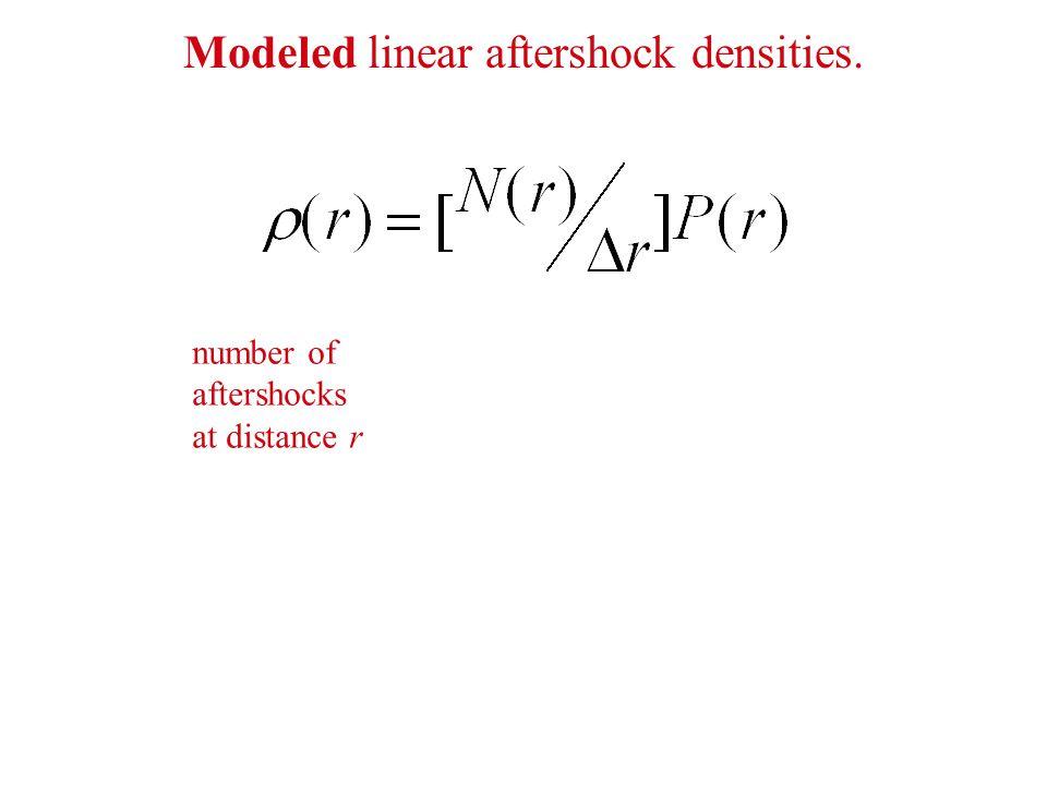 Modeled linear aftershock densities. number of aftershocks at distance r