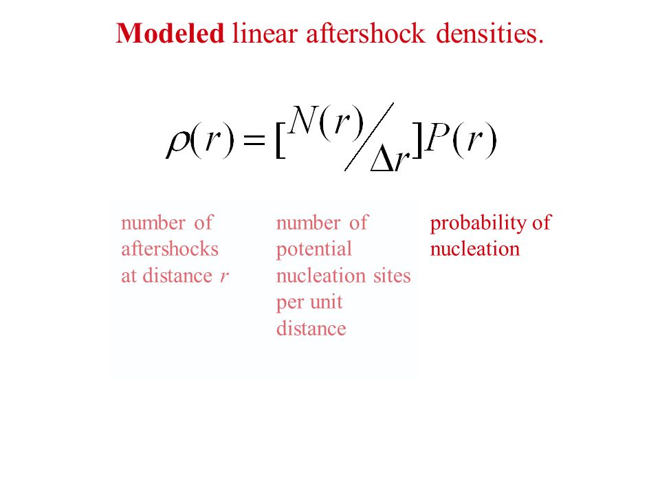 Modeled linear aftershock densities.