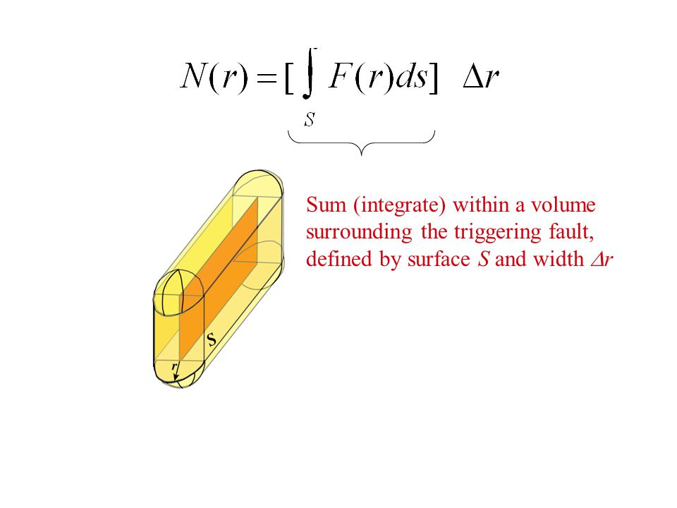 Sum (integrate) within a volume surrounding the triggering fault, defined by surface S and width  r
