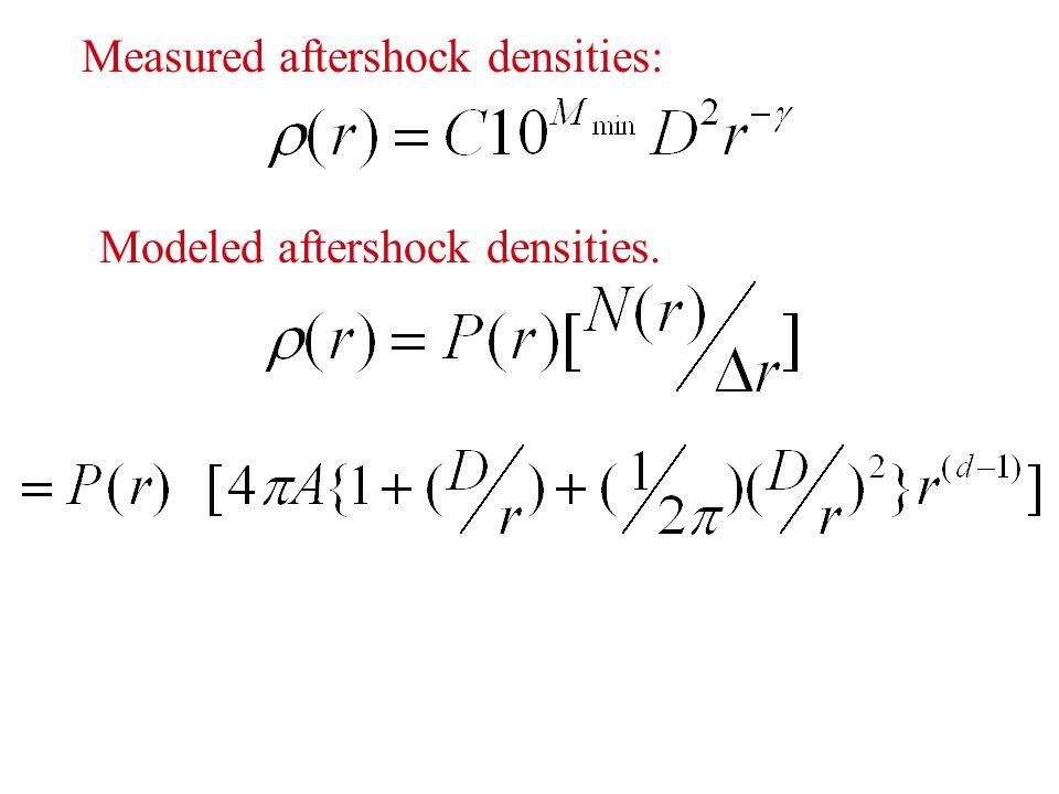 Measured aftershock densities: Modeled aftershock densities.