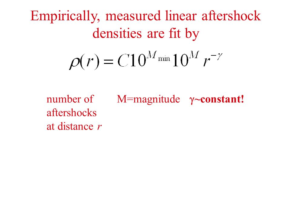 Empirically, measured linear aftershock densities are fit by number of aftershocks at distance r M=magnitude  ~constant!