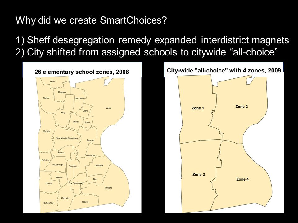 Why did we create SmartChoices.