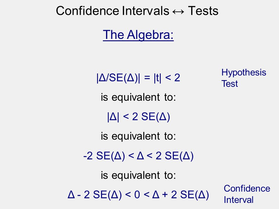 Confidence Intervals ↔ Tests The Algebra: |Δ/SE(Δ)| = |t| < 2 is equivalent to: |Δ| < 2 SE(Δ) is equivalent to: -2 SE(Δ) < Δ < 2 SE(Δ) is equivalent t
