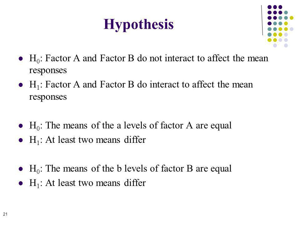 21 Hypothesis H 0 : Factor A and Factor B do not interact to affect the mean responses H 1 : Factor A and Factor B do interact to affect the mean resp