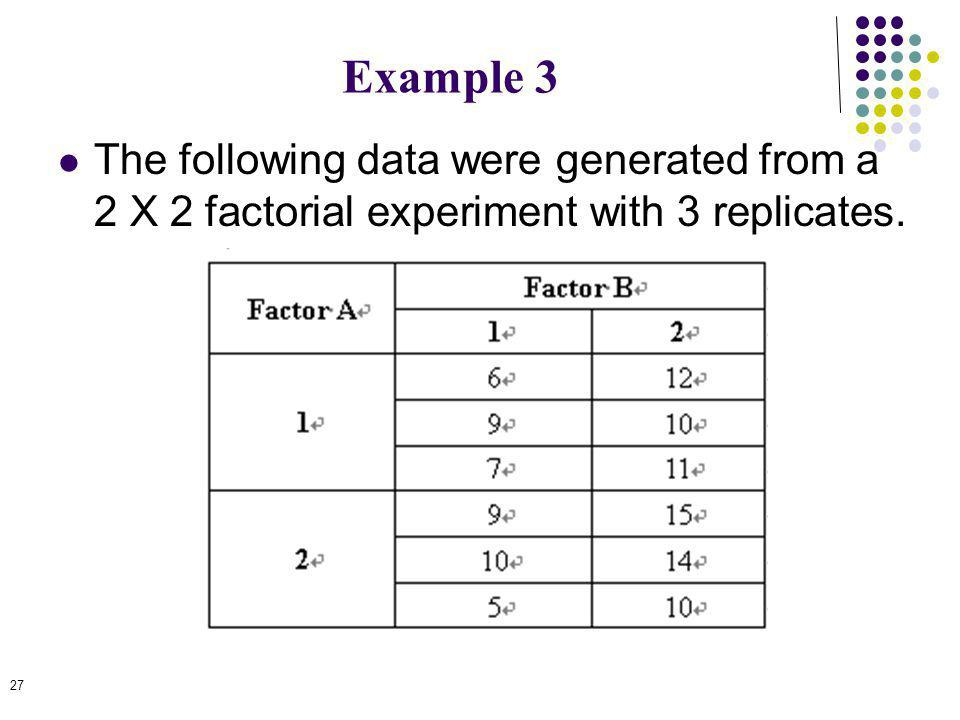 27 Example 3 The following data were generated from a 2 X 2 factorial experiment with 3 replicates.