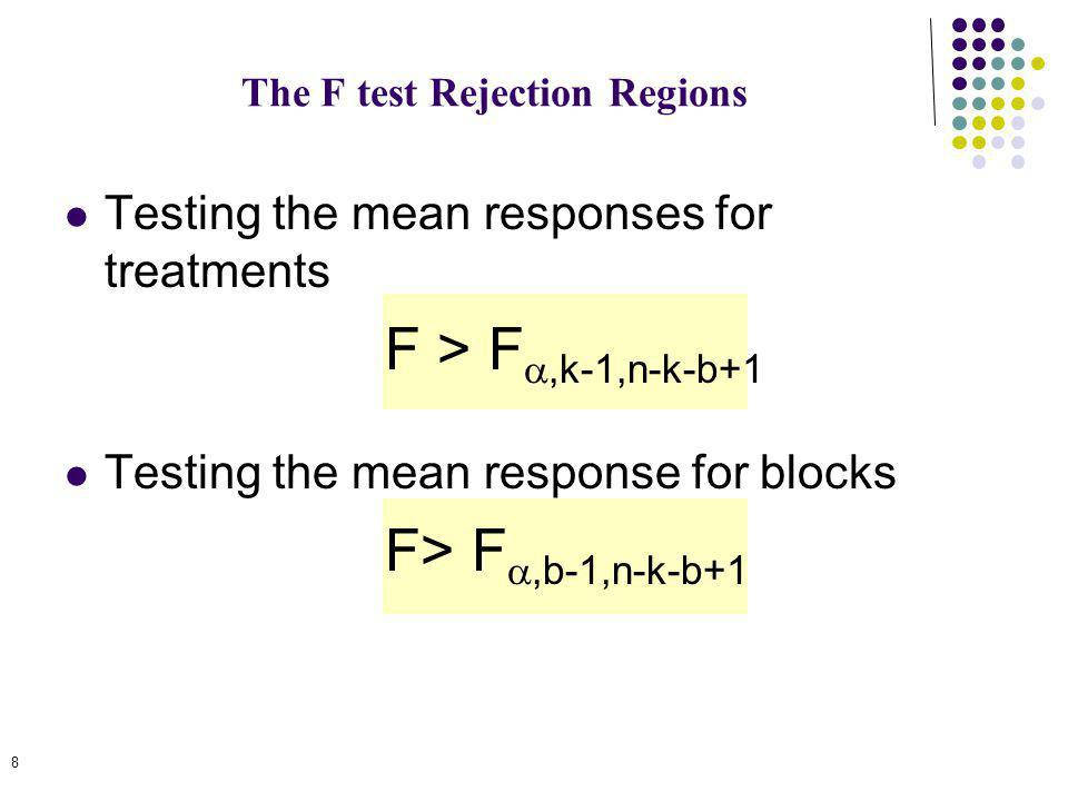 8 Testing the mean responses for treatments F > F ,k-1,n-k-b+1 Testing the mean response for blocks F> F ,b-1,n-k-b+1 The F test Rejection Regions
