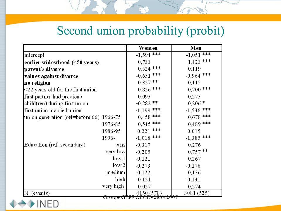 Groupe GEPP OFCE - 28/6/ 2007 Second union probability (probit)
