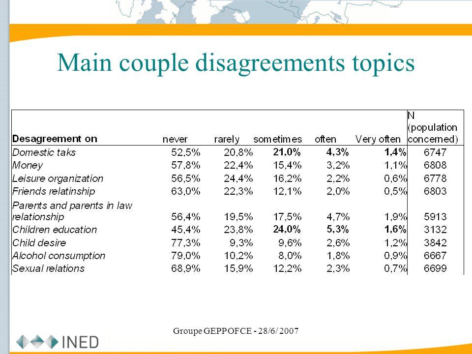 Groupe GEPP OFCE - 28/6/ 2007 Main couple disagreements topics