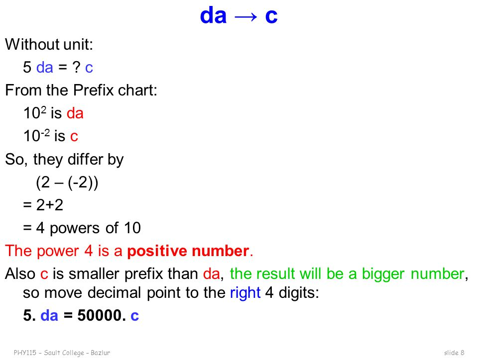 PHY115 – Sault College – Bazlurslide 8 da → c Without unit: 5 da = ? c From the Prefix chart: 10 2 is da 10 -2 is c So, they differ by (2 – (-2)) = 2+