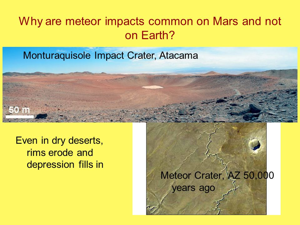 Why are meteor impacts common on Mars and not on Earth? Meteor Crater, AZ 50,000 years ago Monturaquisole Impact Crater, Atacama Even in dry deserts,