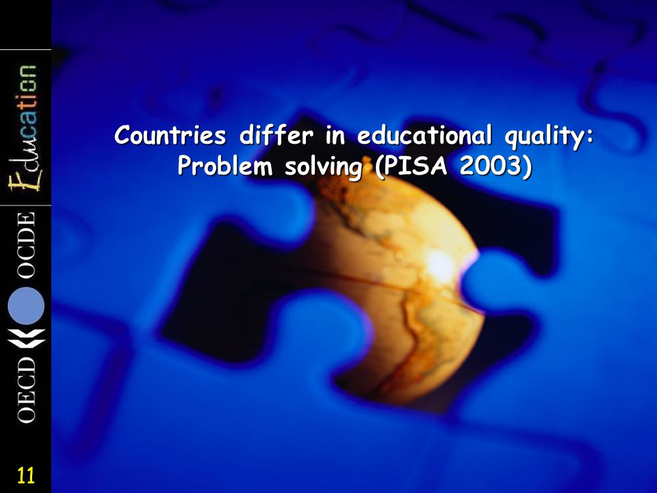 11 Countries differ in educational quality: Problem solving (PISA 2003)