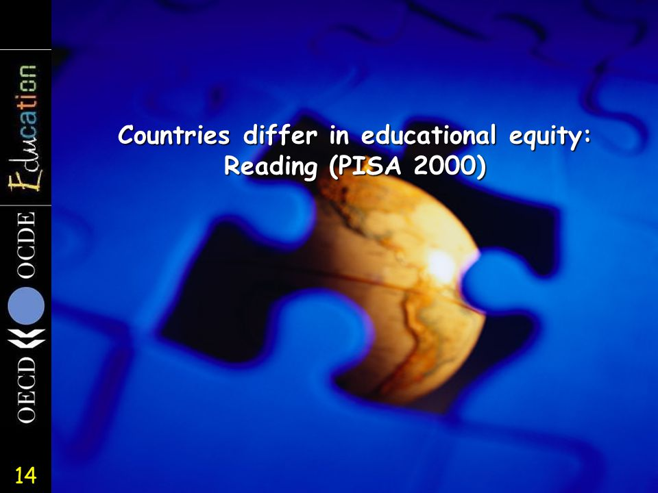 14 Countries differ in educational equity: Reading (PISA 2000)
