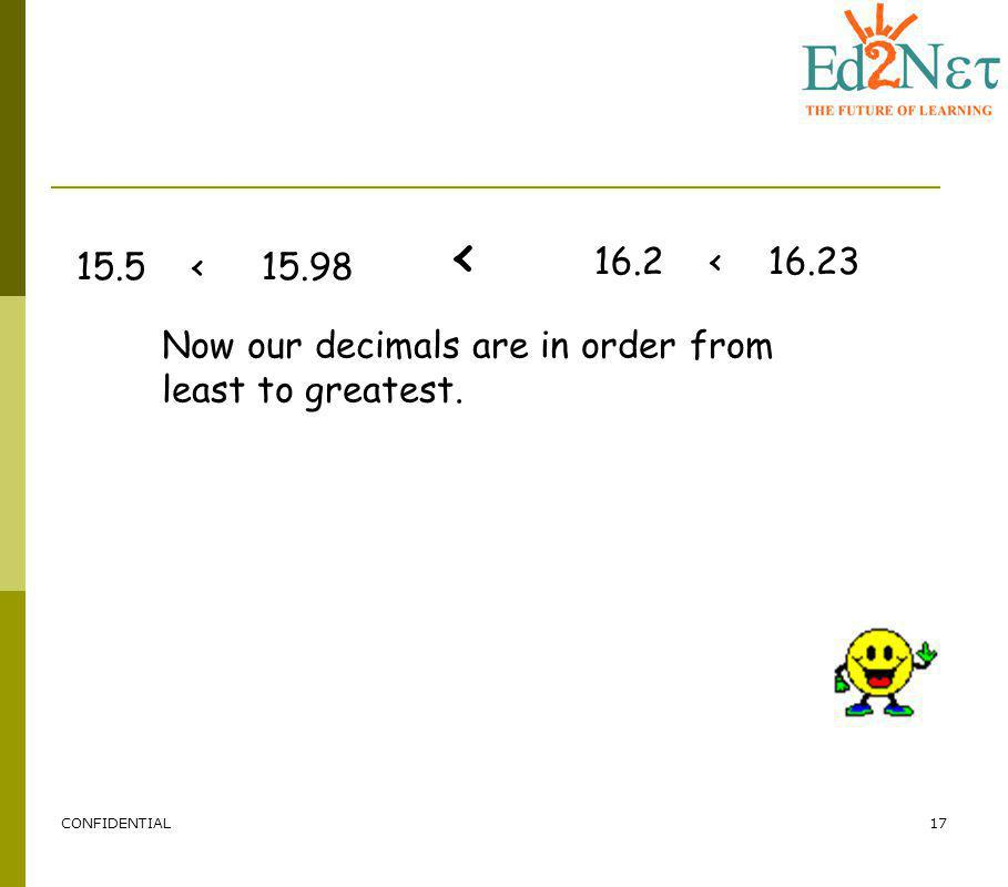CONFIDENTIAL17 15.5 < 15.98 16.2 < 16.23 < Now our decimals are in order from least to greatest.