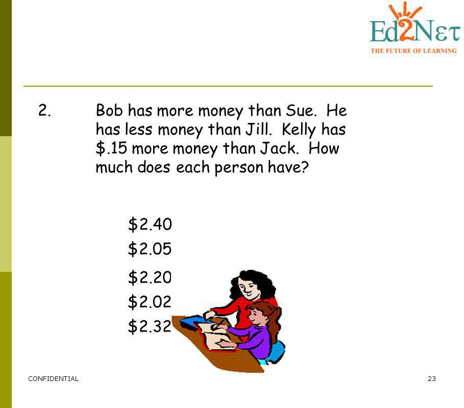 CONFIDENTIAL23 2. Bob has more money than Sue. He has less money than Jill. Kelly has $.15 more money than Jack. How much does each person have? $2.20