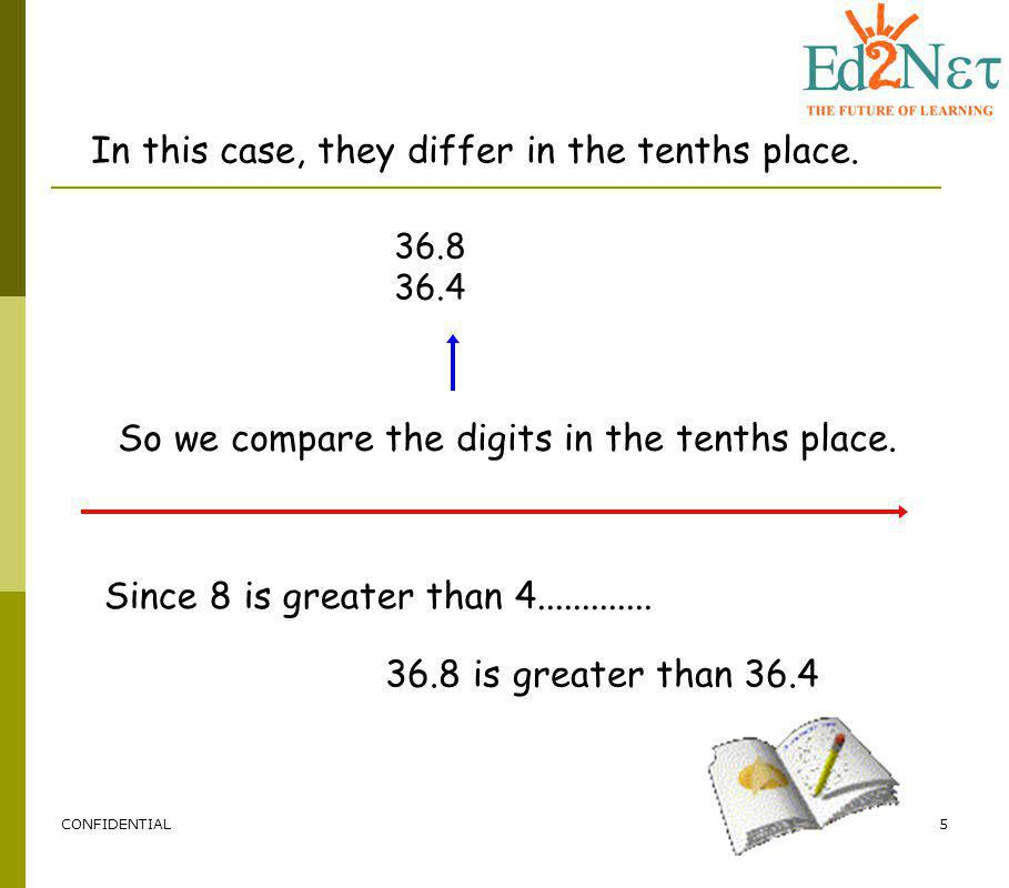CONFIDENTIAL5 36.8 36.4 In this case, they differ in the tenths place. So we compare the digits in the tenths place. Since 8 is greater than 4........