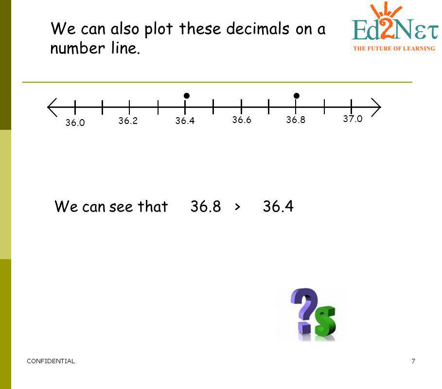 CONFIDENTIAL7 We can also plot these decimals on a number line. 36.0 36.236.4 36.636.8 37.0.. We can see that 36.8 > 36.4