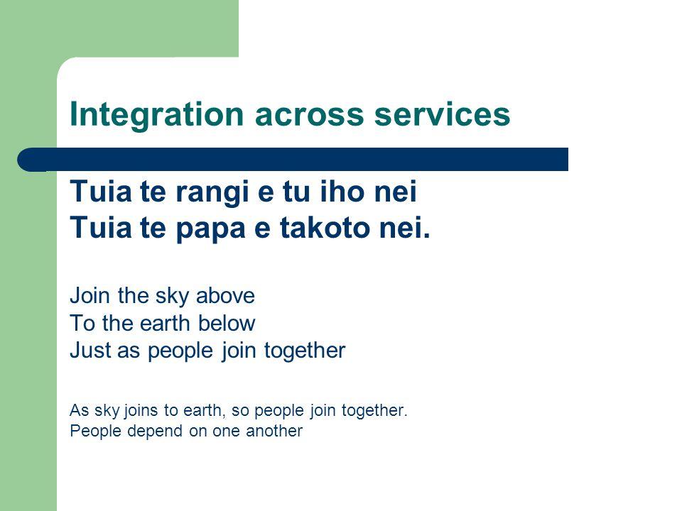 Integration across services Tuia te rangi e tu iho nei Tuia te papa e takoto nei.