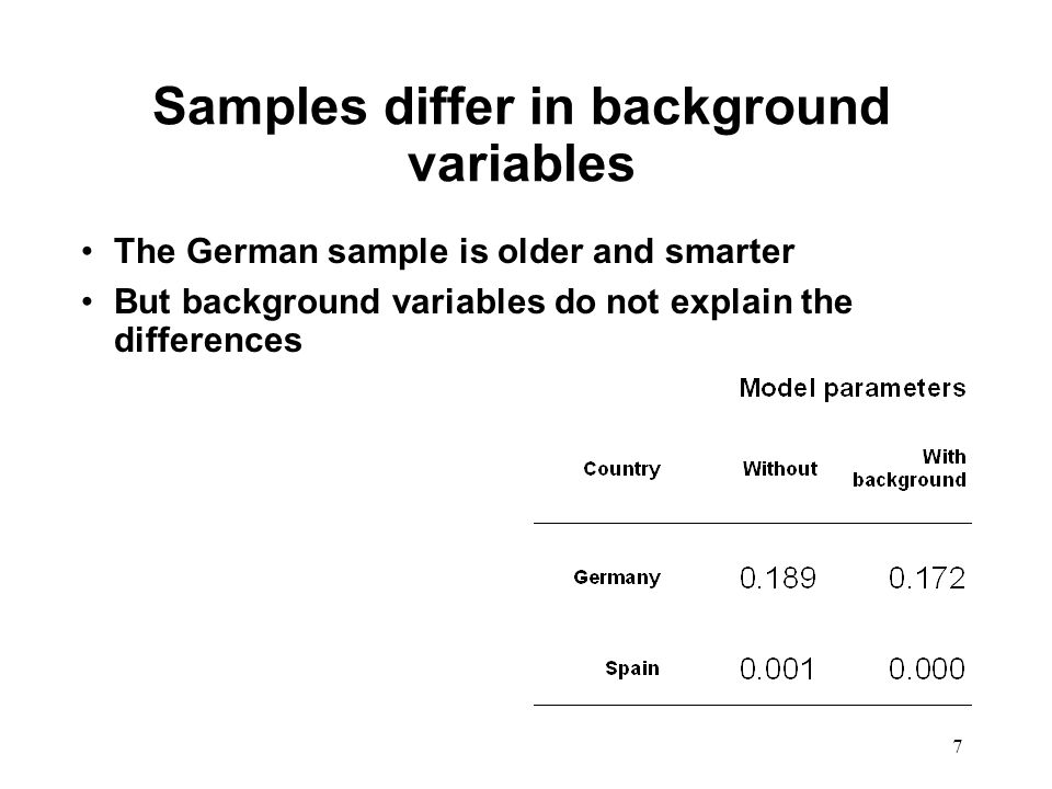7 Samples differ in background variables The German sample is older and smarter But background variables do not explain the differences