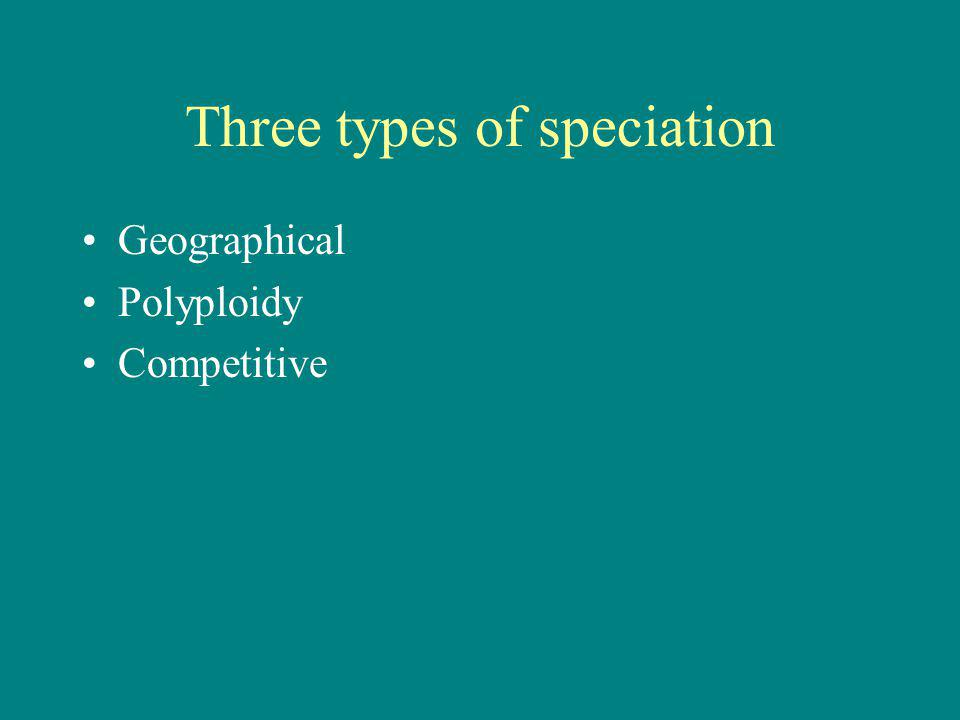 Three types of speciation Geographical Polyploidy Competitive
