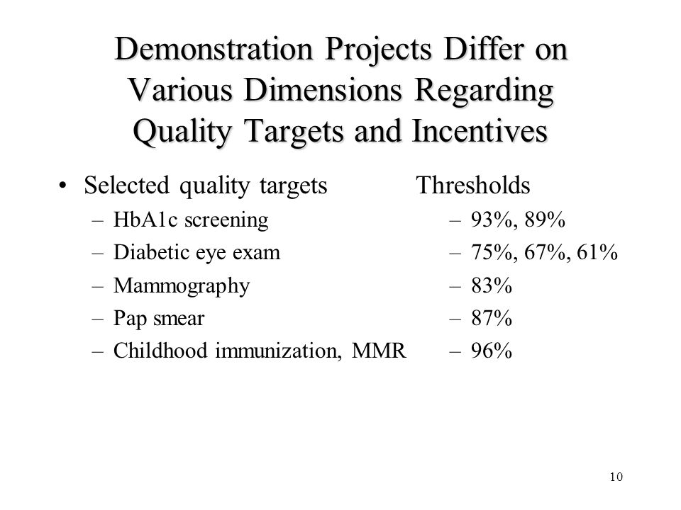 10 Demonstration Projects Differ on Various Dimensions Regarding Quality Targets and Incentives Thresholds –93%, 89% –75%, 67%, 61% –83% –87% –96% Selected quality targets –HbA1c screening –Diabetic eye exam –Mammography –Pap smear –Childhood immunization, MMR
