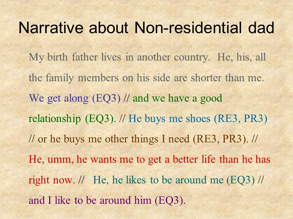 Narrative about Non-residential dad My birth father lives in another country.