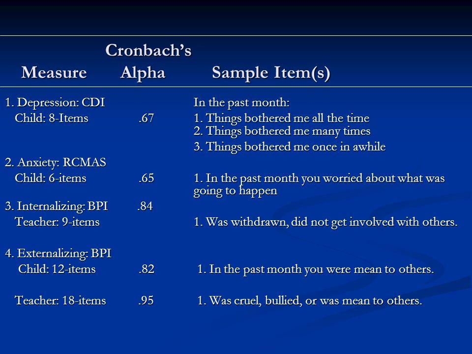 Cronbach's Measure Alpha Sample Item(s) Cronbach's Measure Alpha Sample Item(s) 1.