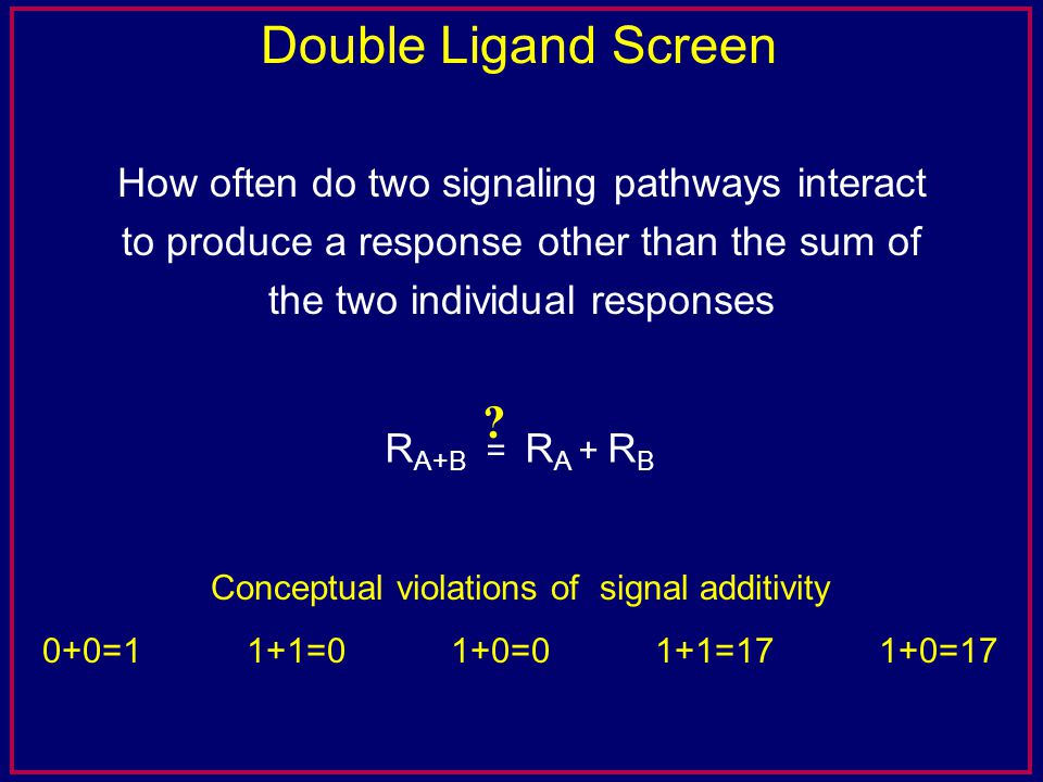 Double Ligand Screen R A+B = R A + R B .