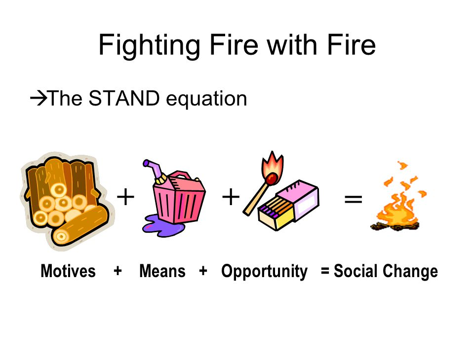 Fighting Fire with Fire  The STAND equation + = + OpportunityMotives +Means += Social Change