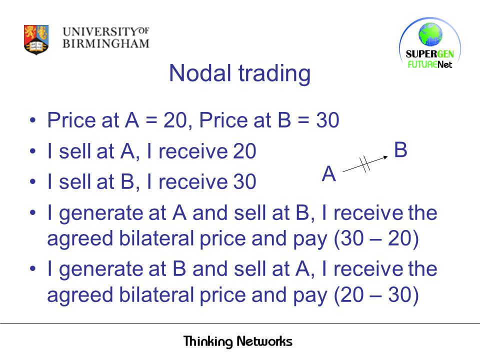 Nodal trading Price at A = 20, Price at B = 30 I sell at A, I receive 20 I sell at B, I receive 30 I generate at A and sell at B, I receive the agreed bilateral price and pay (30 – 20) I generate at B and sell at A, I receive the agreed bilateral price and pay (20 – 30) A B