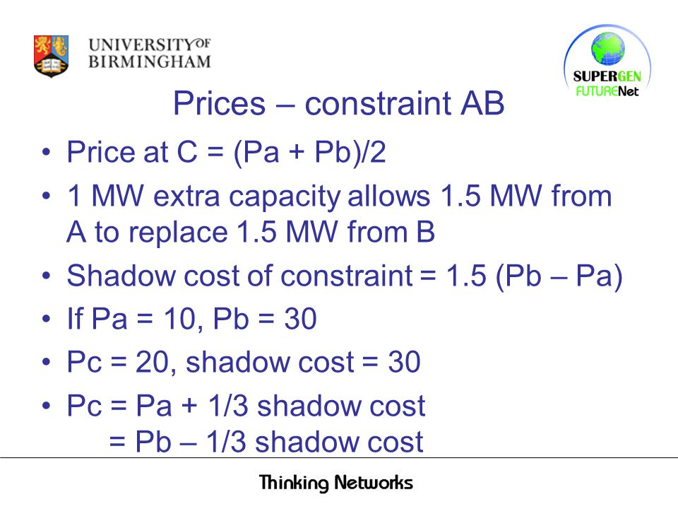 AB C 3 MW at C needs –3 MW from A The impact of loop flows and constraints and 6 MW from B