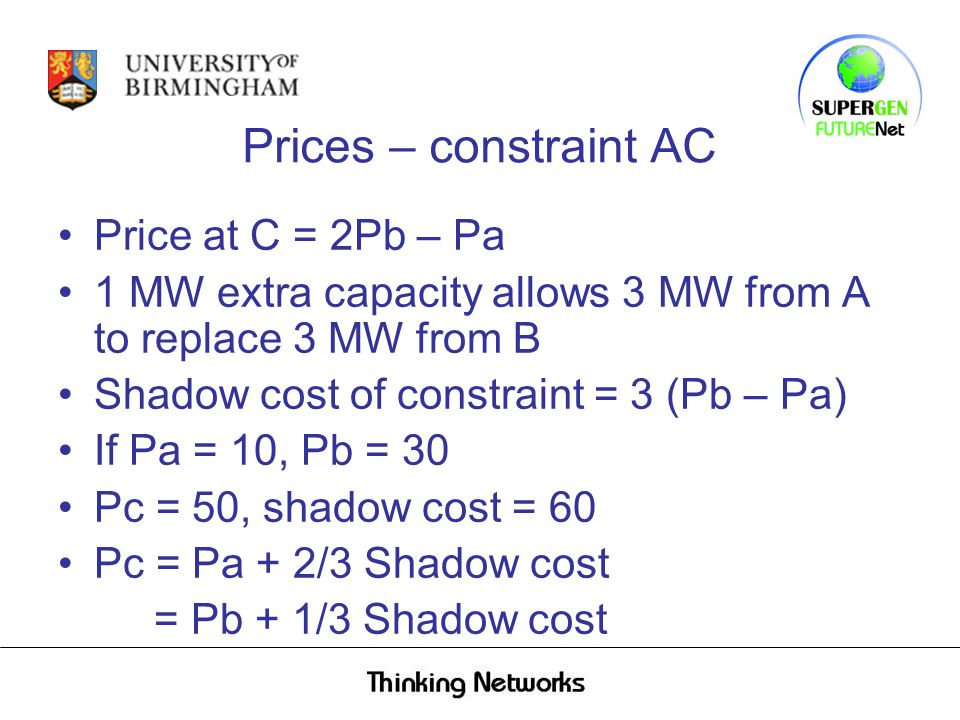 Prices – constraint AC Price at C = 2Pb – Pa 1 MW extra capacity allows 3 MW from A to replace 3 MW from B Shadow cost of constraint = 3 (Pb – Pa) If Pa = 10, Pb = 30 Pc = 50, shadow cost = 60 Pc = Pa + 2/3 Shadow cost = Pb + 1/3 Shadow cost