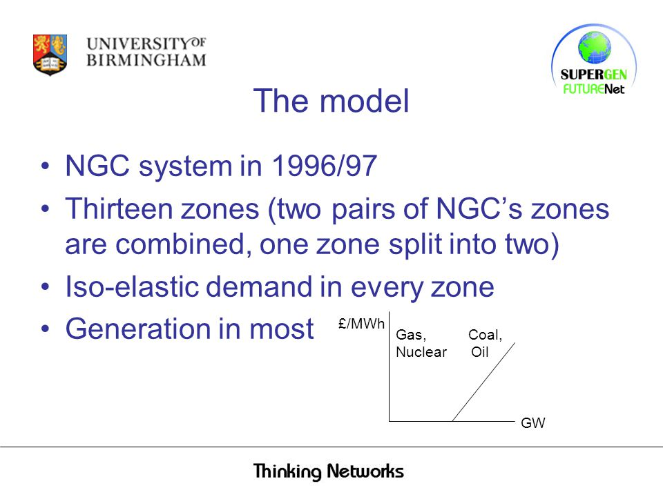 The model NGC system in 1996/97 Thirteen zones (two pairs of NGC's zones are combined, one zone split into two) Iso-elastic demand in every zone Generation in most £/MWh GW Gas, Coal, Nuclear Oil