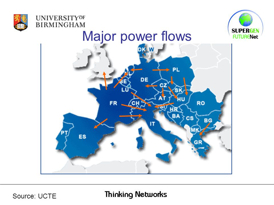 Major power flows Source: UCTE