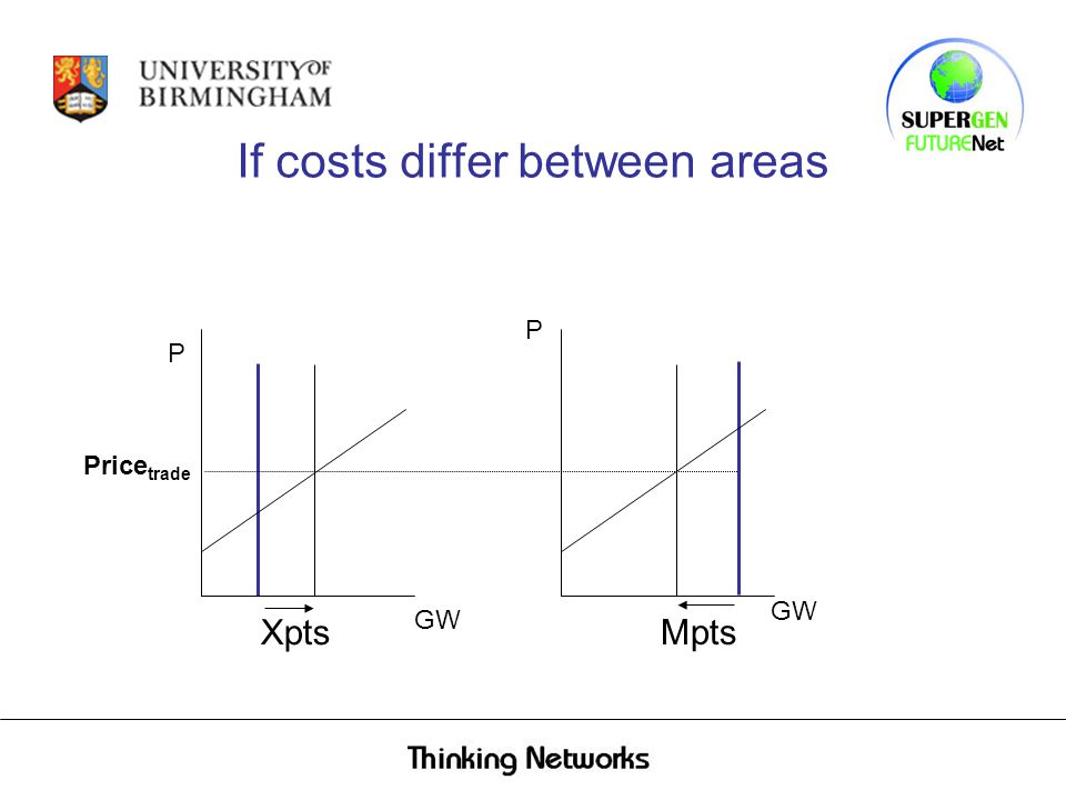 If costs differ between areas GW P P Price trade Xpts Mpts