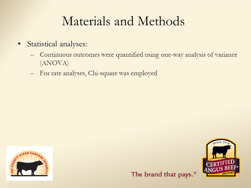 Materials and Methods Statistical analyses: –Continuous outcomes were quantified using one-way analysis of variance (ANOVA) –For rate analyses, Chi-square was employed