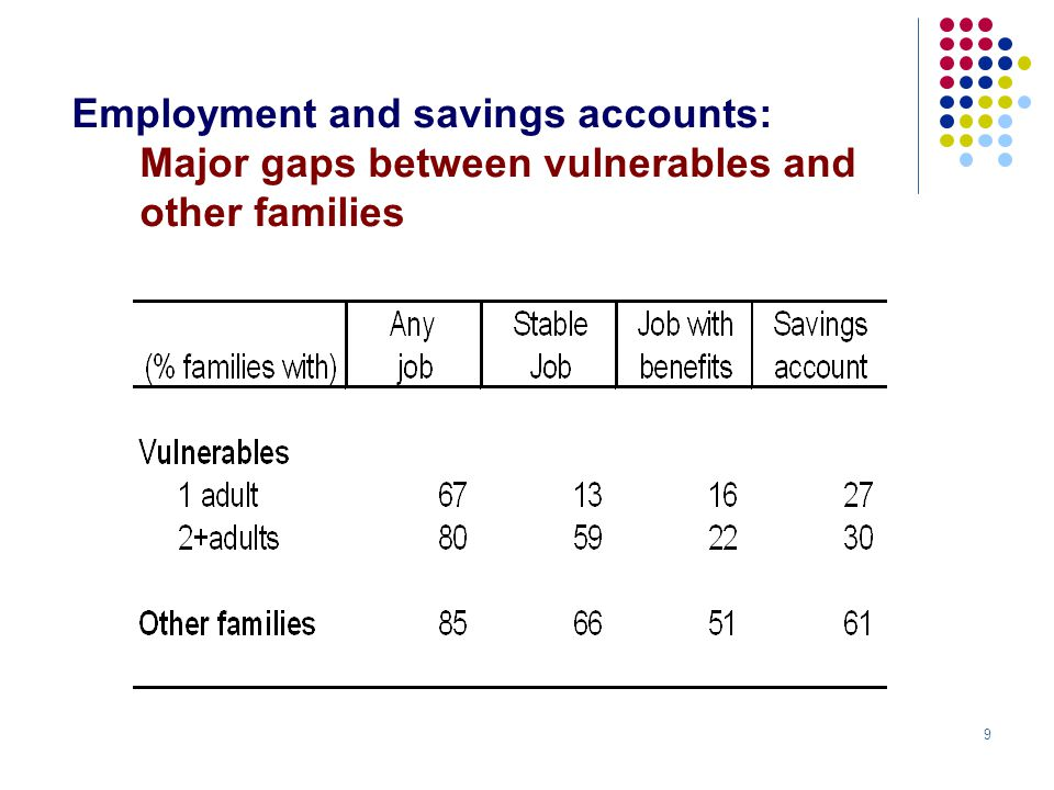 10 Improvement between surveys Notable increase in stable jobs for 1 adult vulnerables