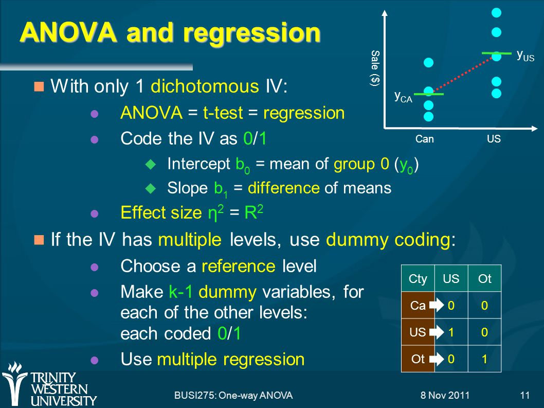 8 Nov 2011 BUSI275: One-way ANOVA11 ANOVA and regression With only 1 dichotomous IV: ANOVA = t-test = regression Code the IV as 0/1  Intercept b 0 =