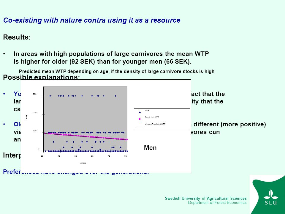 Swedish University of Agricultural Sciences Department of Forest Economics Familiarity Results: Older men have a higher mean WTP than older women, independent of where they live.