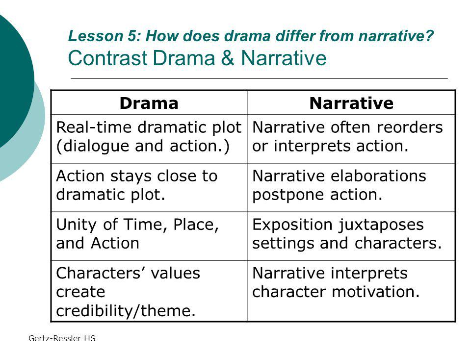 Gertz-Ressler HS Lesson 5: How does drama differ from narrative.