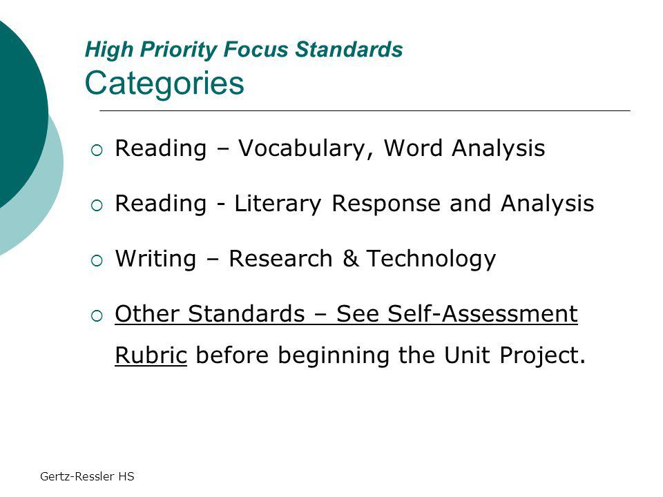 Gertz-Ressler HS High Priority Focus Standards Categories  Reading – Vocabulary, Word Analysis  Reading - Literary Response and Analysis  Writing – Research & Technology  Other Standards – See Self-Assessment Rubric before beginning the Unit Project.