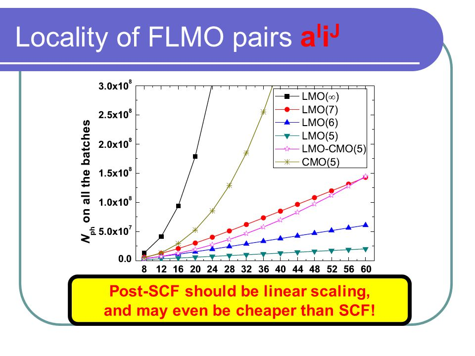 Locality of FLMO pairs a I i J C n H n+2 >10 (-η) Post-SCF should be linear scaling, and may even be cheaper than SCF!