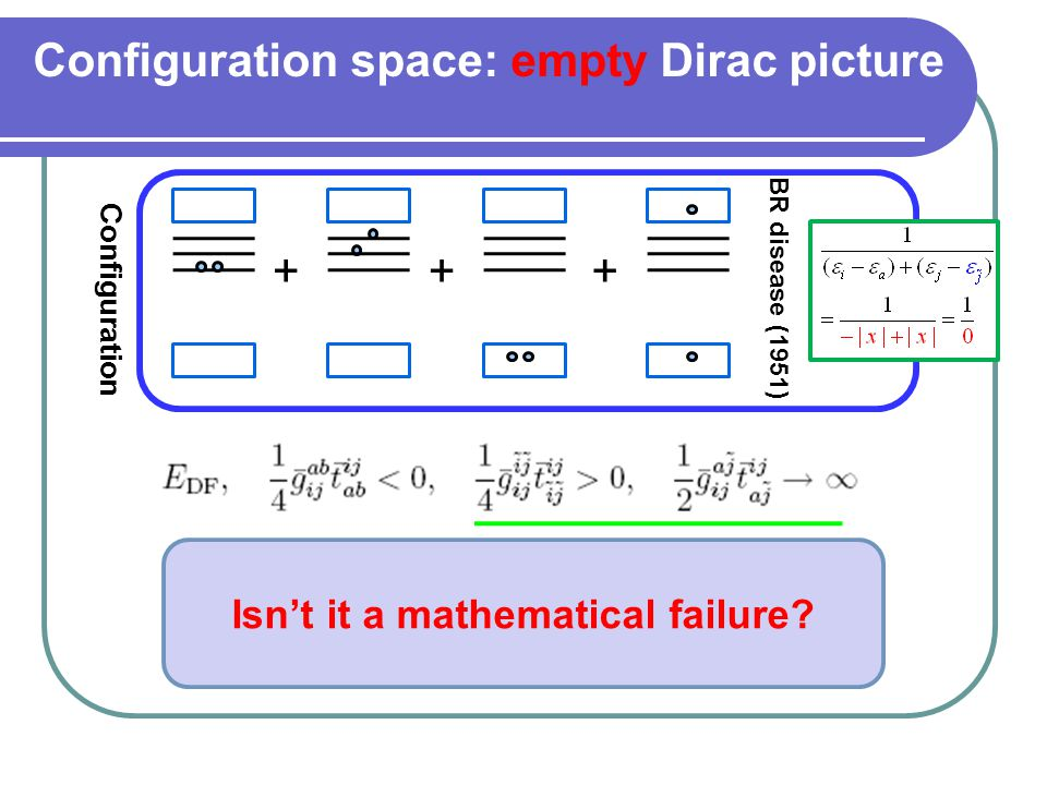 Configuration space: empty Dirac picture ++ + BR disease (1951) Configuration Isn't it a mathematical failure