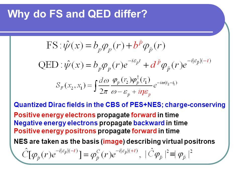 Why do FS and QED differ.