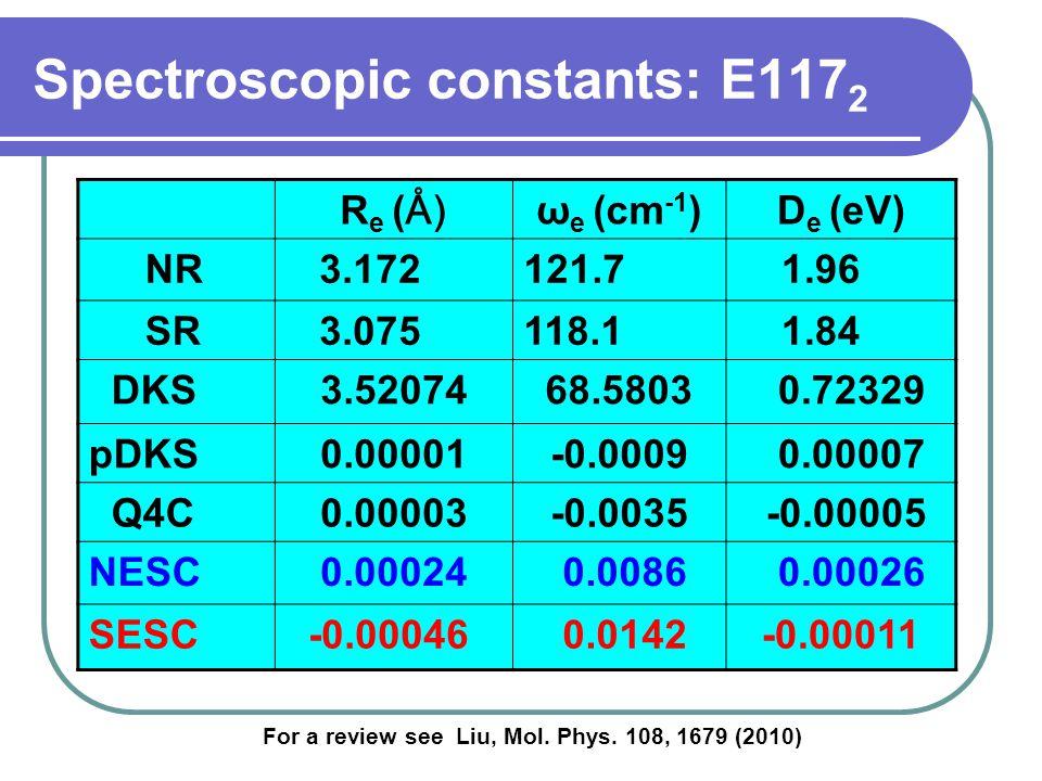 Spectroscopic constants: E117 2 R e (Å)ω e (cm -1 )D e (eV) NR 3.172121.7 1.96 SR 3.075118.1 1.84 DKS3.5207468.5803 0.72329 pDKS0.00001-0.0009 0.00007 Q4C0.00003-0.0035 -0.00005 NESC0.00024 0.0086 0.00026 SESC -0.00046 0.0142-0.00011 For a review see Liu, Mol.