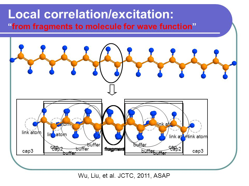 fragment buffer link atom cap fragmentbuffer link atom cap2 fragment buffer link atom cap3 Local correlation/excitation: from fragments to molecule for wave function Wu, Liu, et al.