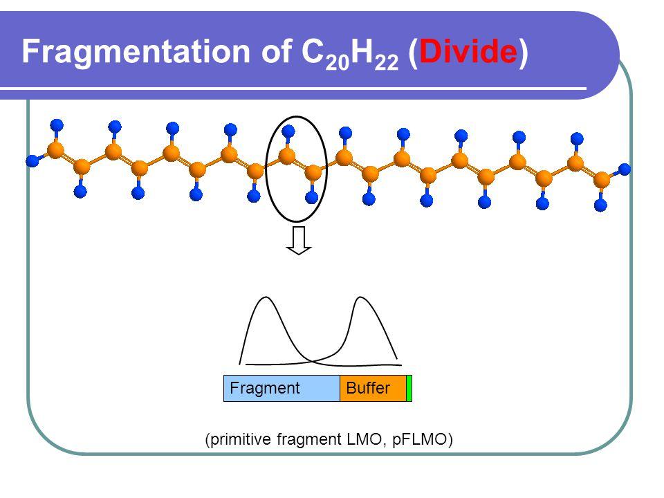 Fragmentation of C 20 H 22 (Divide) BufferFragment (primitive fragment LMO, pFLMO)