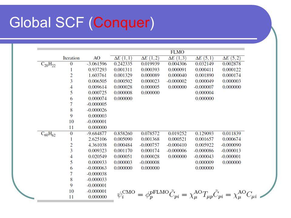 Global SCF (Conquer)