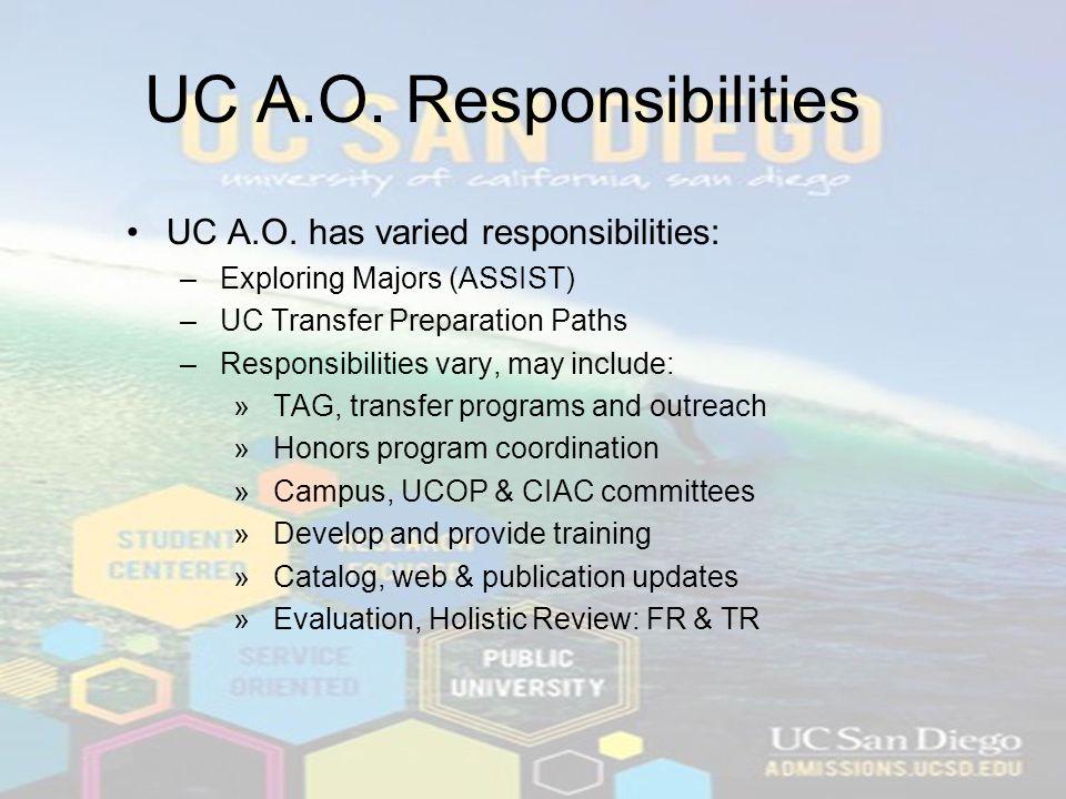 UC A.O. Responsibilities UC A.O. has varied responsibilities: –Exploring Majors (ASSIST) –UC Transfer Preparation Paths –Responsibilities vary, may in