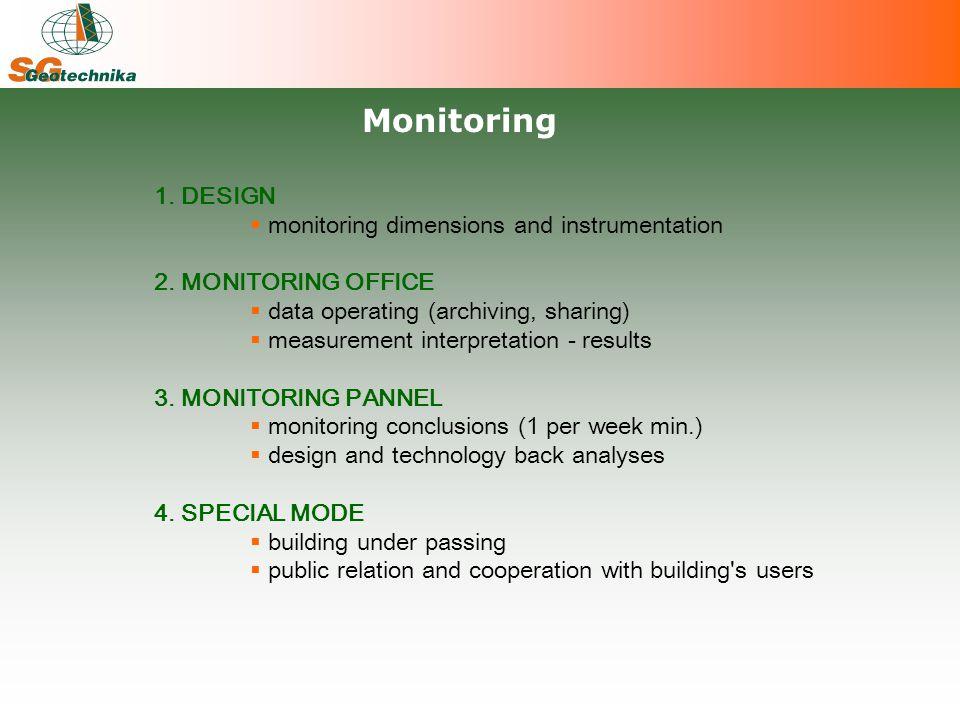 1. DESIGN  monitoring dimensions and instrumentation 2. MONITORING OFFICE  data operating (archiving, sharing)  measurement interpretation - result
