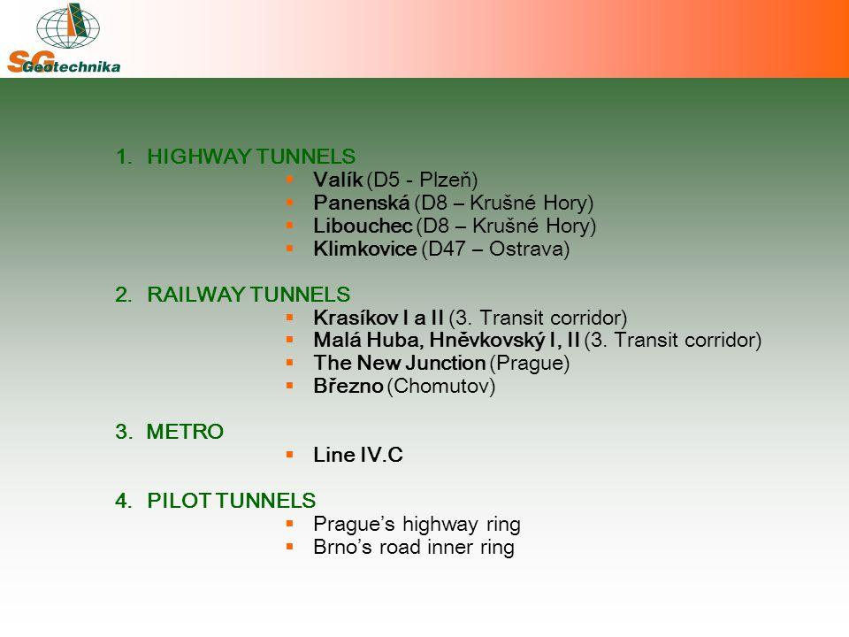 1.HIGHWAY TUNNELS  Valík (D5 - Plzeň)  Panenská (D8 – Krušné Hory)  Libouchec (D8 – Krušné Hory)  Klimkovice (D47 – Ostrava) 2.RAILWAY TUNNELS  Krasíkov I a II (3.